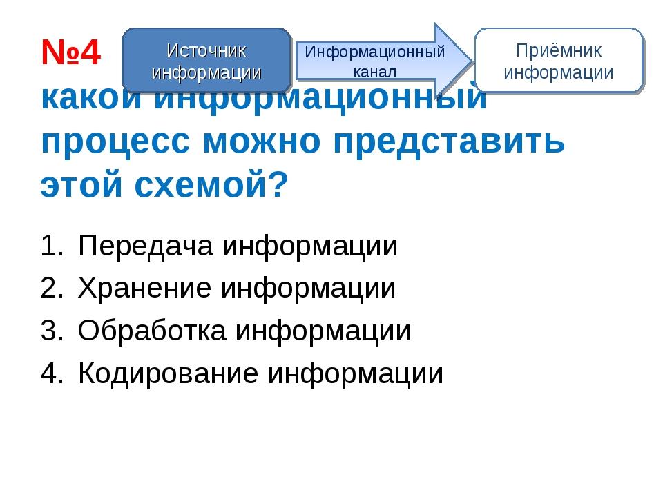 №4 какой информационный процесс можно представить этой схемой? Передача инфор...