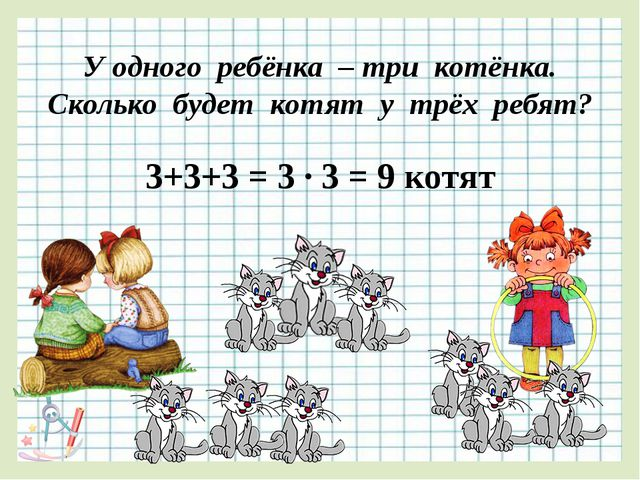 У одного ребёнка – три котёнка. Сколько будет котят у трёх ребят? 3+3+3 = 3 ∙...
