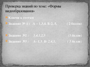 Ключи к тестам Задание № 1 : А – 1,3,4. Б-2, 5, ( 2 балла) Задание №2 : 3,4,1