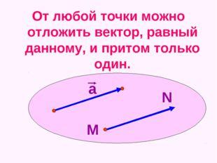 От любой точки можно отложить вектор, равный данному, и притом только один. а