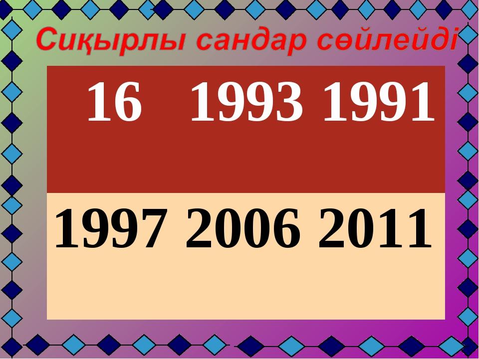 1619931991 199720062011