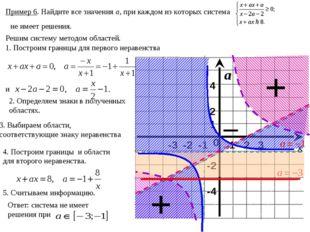 х а 1 2 3 0 -3 -2 -1 1 -4 4 -2 2 Пример 6. Найдите все значения а, при каждом