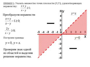 Преобразуем неравенство: ПРИМЕР 3. Указать множество точек плоскости (X;Y), у