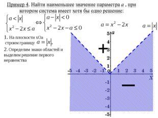 1. На плоскости хОа строим границу 2. Определим знаки областей и выделим реше