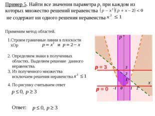 Пример 5. Найти все значения параметра р, при каждом из которых множество реш