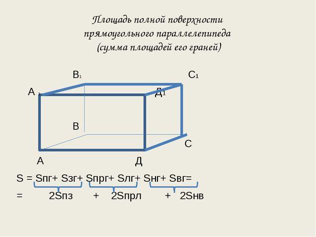 Площадь полной поверхности прямоугольного параллелепипеда (сумма площадей его...