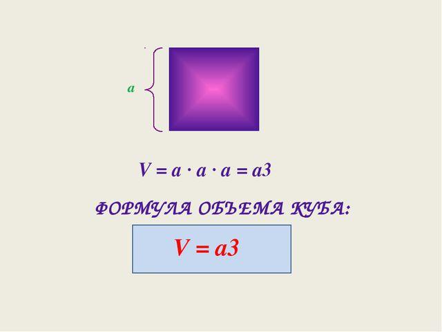 а V = а · a · a = a3 ФОРМУЛА ОБЪЕМА КУБА: V = a3