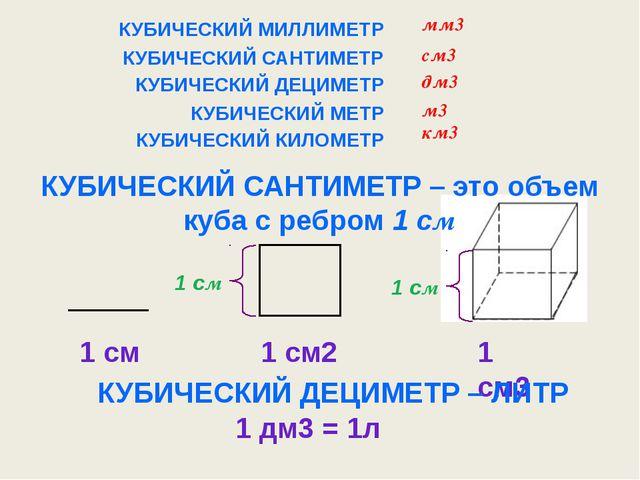 Калькулятор кирпичной кладки расчет онлайн
