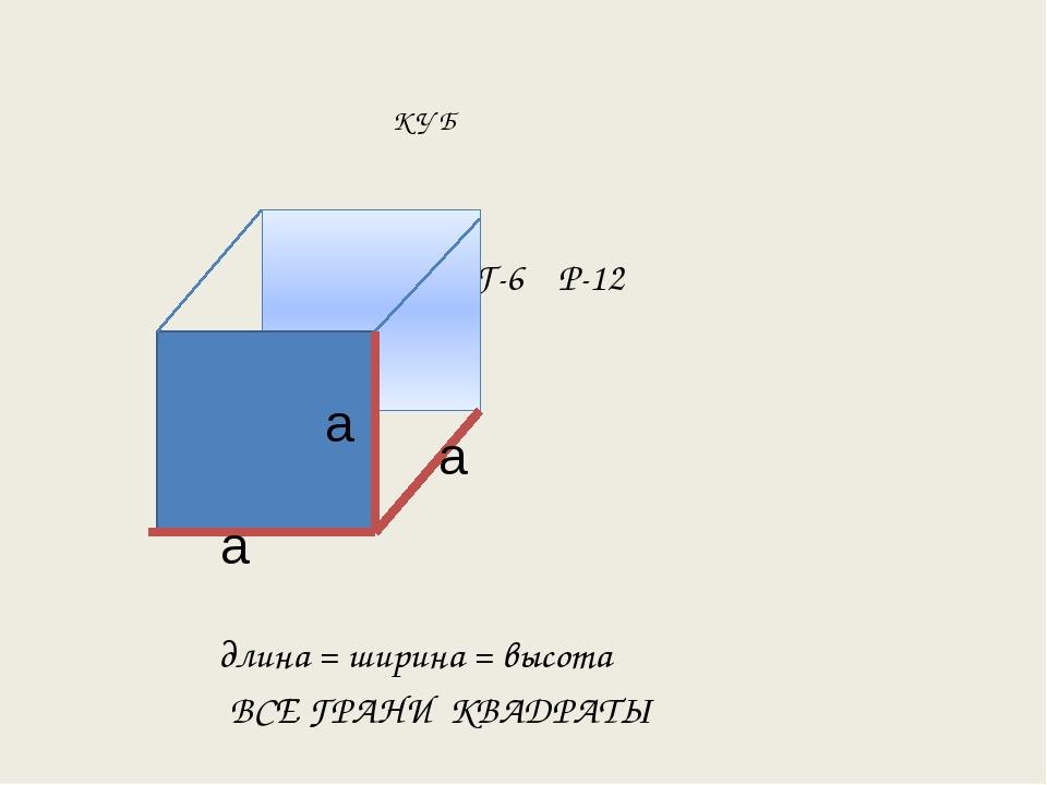 К У Б В- 8 Г-6 Р-12 а а а длина = ширина = высота ВСЕ ГРАНИ КВАДРАТЫ а а а