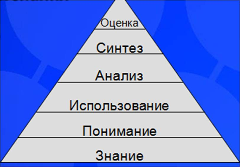 http://www.openclass.ru/sites/default/files/ris1(2).jpg