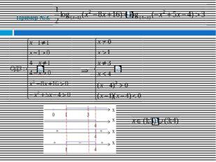 Пример №3. Пример графика/диаграммы