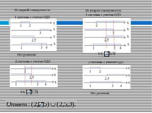Из первой совокупности: 1 системы с учетом ОДЗ Из второй совокупности: 1 сис