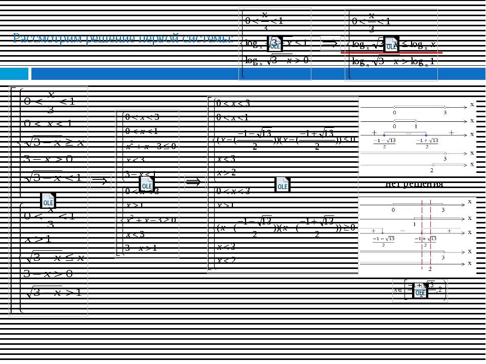 Рассмотрим решение первой системы: нет решения Пример графика/диаграммы