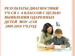 РЕЗУЛЬТАТЫ ДИАГНОСТИКИ УЧ-СЯ 1- 4 КЛАССОВ С ЦЕЛЬЮ ВЫЯВЛЕНИЯ ОДАРЕННЫХ ДЕТЕЙ