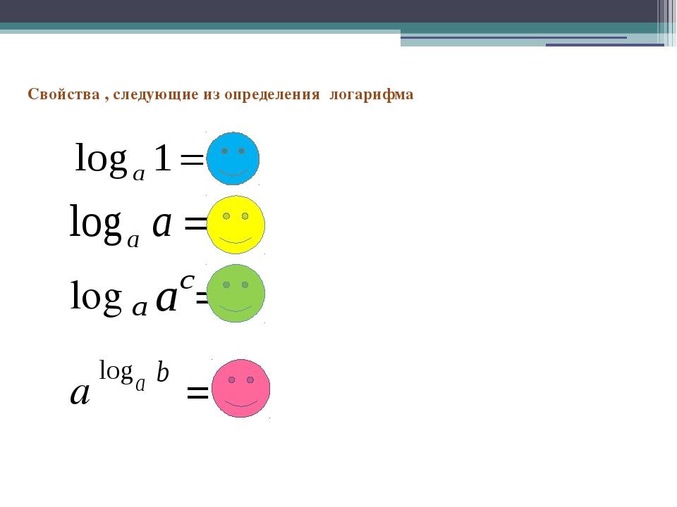 Свойства , следующие из определения логарифма log = c a = b