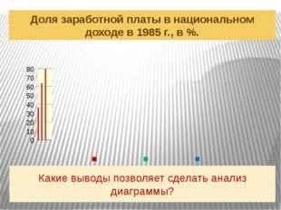 ВЫВОД Несмотря на не очень удачные реформы, положение основной части населени