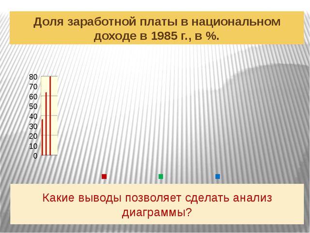 ВЫВОД Несмотря на не очень удачные реформы, положение основной части населени...