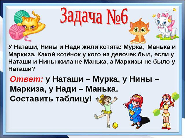 У Наташи, Нины и Нади жили котята: Мурка, Манька и Маркиза. Какой котёнок у к...