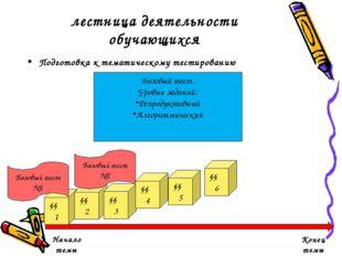 лестница деятельности обучающихся Подготовка к тематическому тестированию Нач