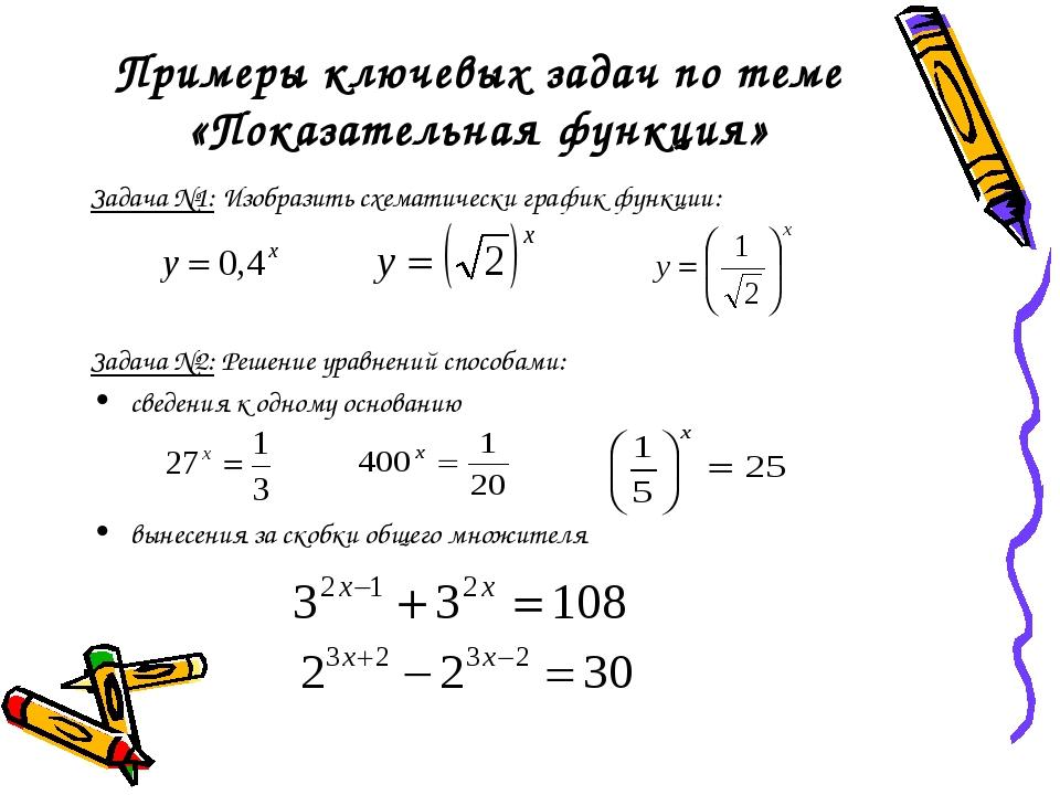 Примеры ключевых задач по теме «Показательная функция» Задача №1: Изобразить...