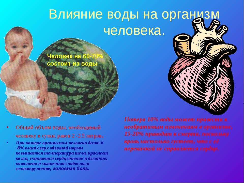 Влияние воды на организм человека. Общий объем воды, необходимый человеку в с...