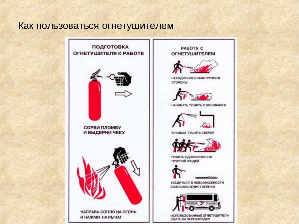 Как пользоваться огнетушителем