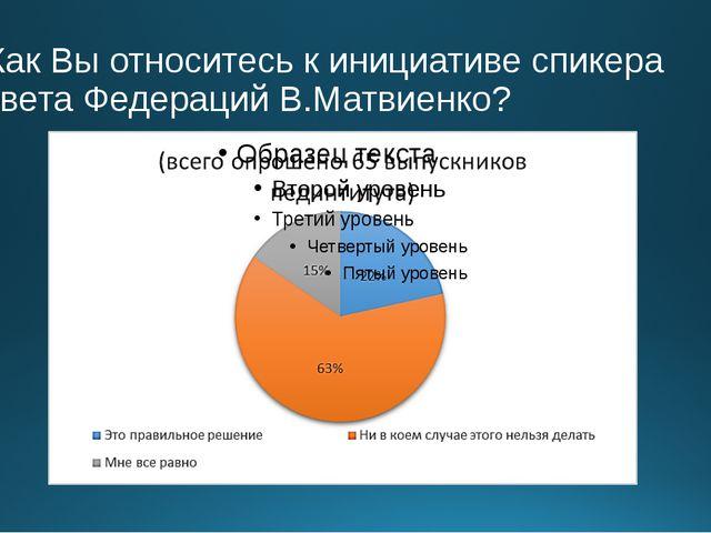3.Как Вы относитесь к инициативе спикера Совета Федераций В.Матвиенко?