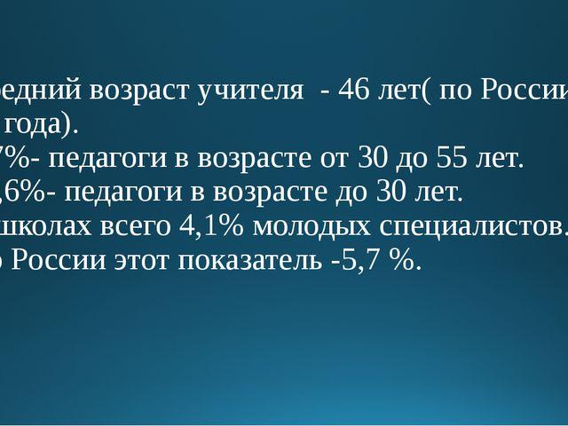 Средний возраст учителя - 46 лет( по России - 43 года). 67%- педагоги в возра...