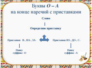 Буквы О – А на конце наречий с приставками Определяю приставку ПриставкиВ-, Н