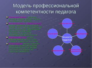 Модель профессиональной компетентности педагога Коммуникативная – включает ре
