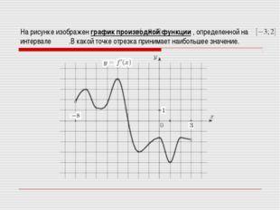 На рисунке изображен график производной функции , определенной на интервале .