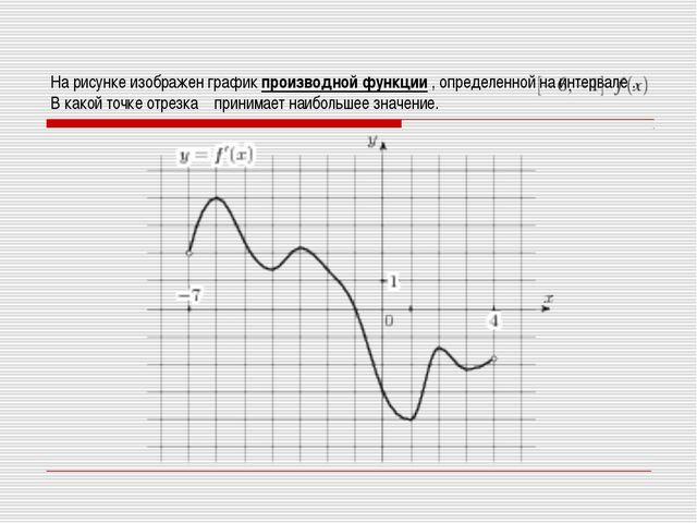 На рисунке изображен график производной функции , определенной на интервале ....