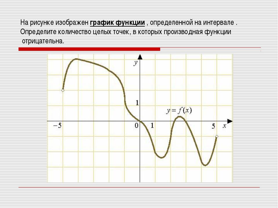 На рисунке изображен графикфункции , определенной на интервале . Определите...
