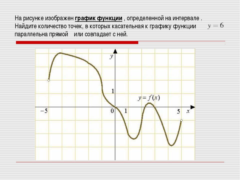 На рисунке изображен графикфункции , определенной на интервале . Найдите кол...