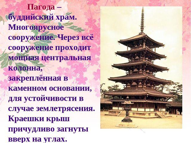 File:пагода рая с молитвенным барабаномjpg