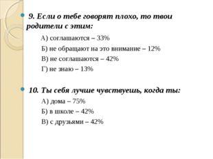 9. Если о тебе говорят плохо, то твои родители с этим: А) соглашаются – 33%