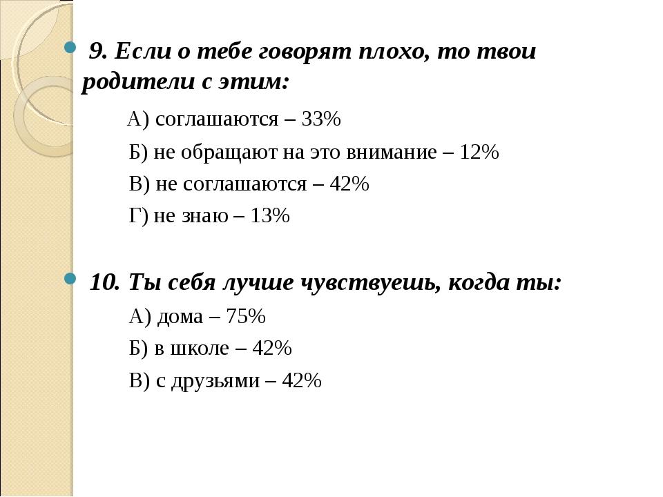 9. Если о тебе говорят плохо, то твои родители с этим: А) соглашаются – 33%...