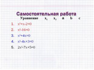 Уравнениеx1x2аbc 1.x2+x-2=0 2.x2-16=0 3.x2+4x=0 4.x2