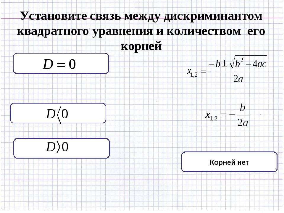 Установите связь между дискриминантом квадратного уравнения и количеством его...