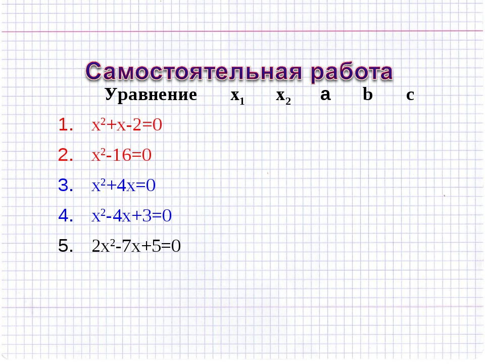 Уравнениеx1x2аbc 1.x2+x-2=0 2.x2-16=0 3.x2+4x=0 4.x2...