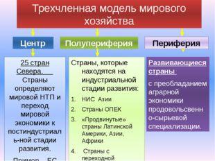 Домашнее задание Стр. 102-107 пп.1-3