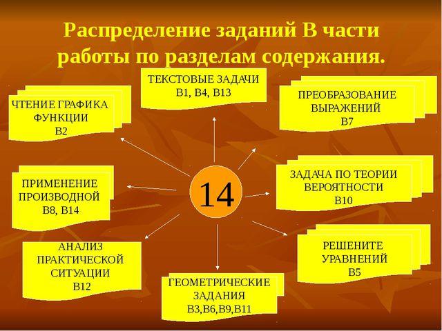 Распределение заданий В части работы по разделам содержания. 14 ЧТЕНИЕ ГРАФИК...