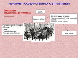 РЕФОРМЫ ГОСУДАРСТВЕННОГО УПРАВЛЕНИЯ Центральное государственное управление Ца