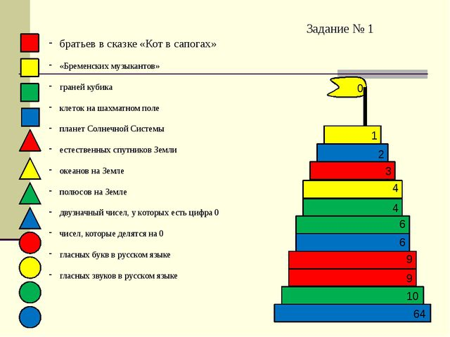 Задание № 1 братьев в сказке «Кот в сапогах» «Бременских музыкантов» граней...