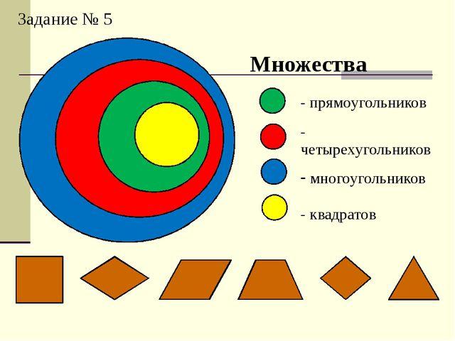 Задание № 5 Множества - прямоугольников - четырехугольников многоугольников -...