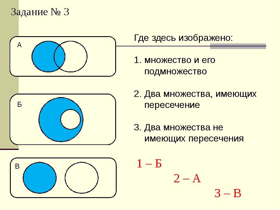Задание № 3 Где здесь изображено: множество и его подмножество Два множества...