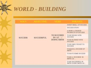 WORLD - BUILDING NOUN	ADJECTIVE	VERB	PHRASES SUCCESS	 SUCCESSFUL	 TO SUCCEED