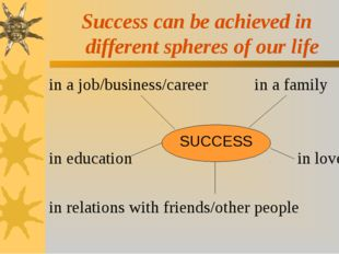 Success can be achieved in different spheres of our life in a job/business/ca