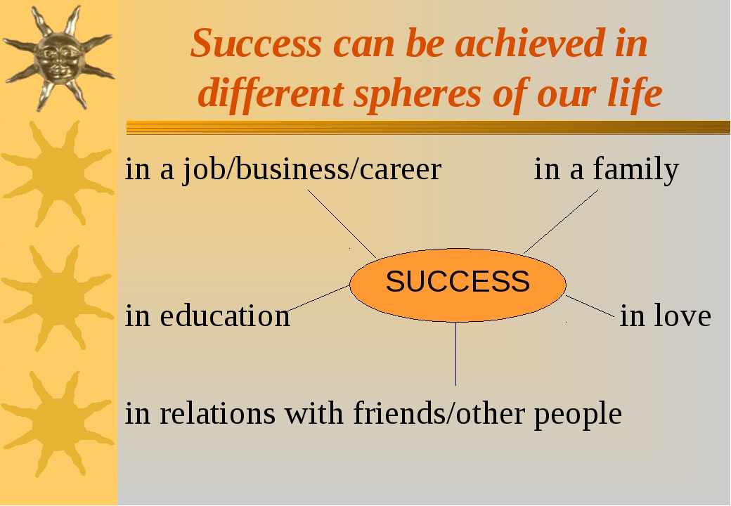 Success can be achieved in different spheres of our life in a job/business/ca...