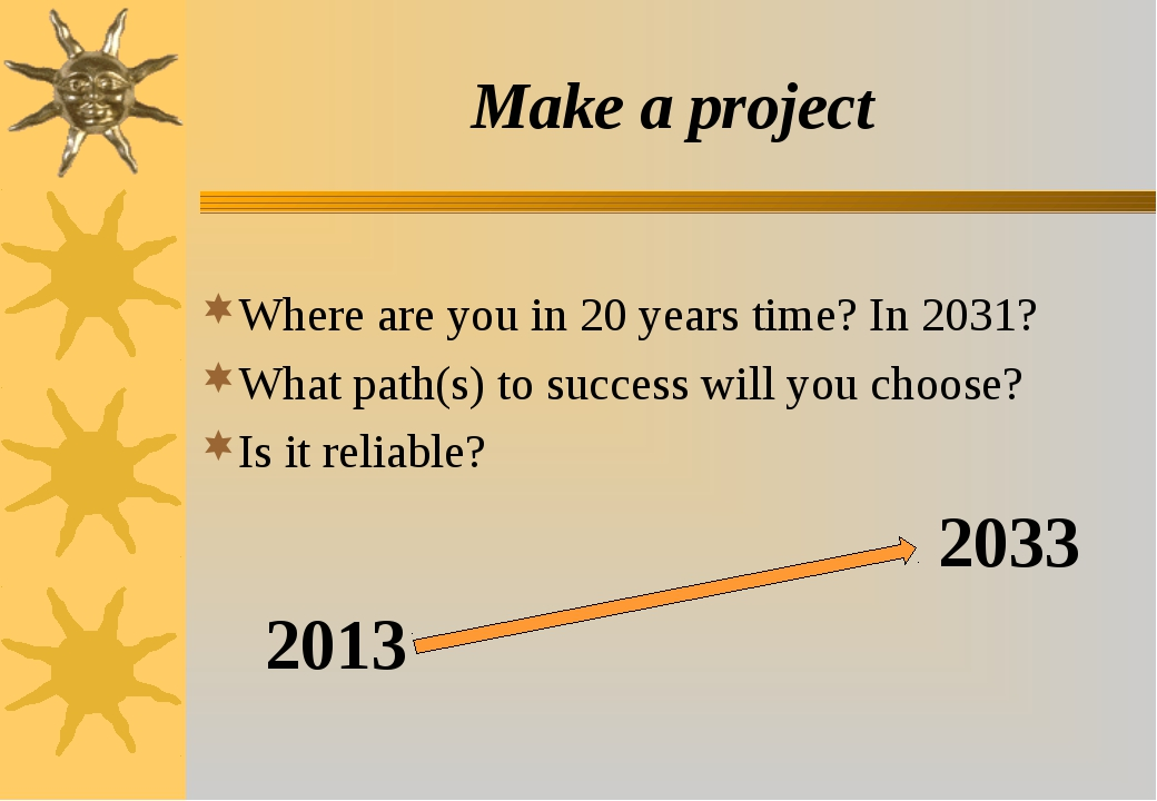 Make a project Where are you in 20 years time? In 2031? What path(s) to succe...